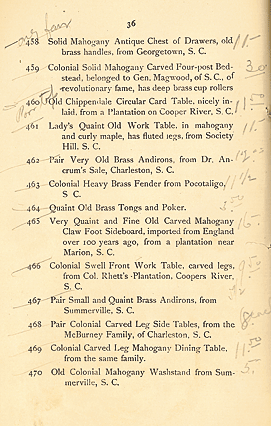 Page 36, Catalogue of genuine Antique Furniture from eminent families of South Carolina, Fifth Avenue Auction Rooms in New York City, 1894. Courtesy, The Charleston Museum.